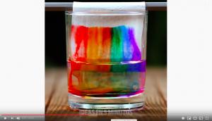 experiment aigua
