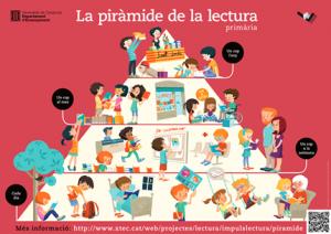 educacio primaria